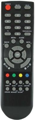 VBEST DEN Remote Controller(Black)