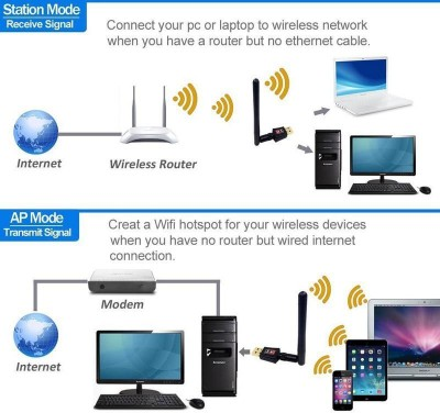 TrustEdge Mini Wireless Wifi 600 MBPS with Antenna USB WiFi Adapter Dongle USB Adapter(Black)