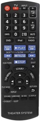 GIFFEN Compatible For Panasonic N2QAYB000623 DVD and Home Theater System CEMEX Remote Controller(Black)