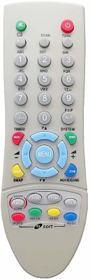 LipiWorld CRT TV Universal Remote Control Compatible with I SORT BPL TV (Work with All Most) I Sort Remote Controller(Gray)