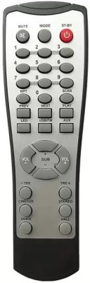 GIFFEN Compatible for Home Theater CEMEX AUX FM USB HT03 Home Theater System Remote Control CEMEX Remote Controller(Grey)