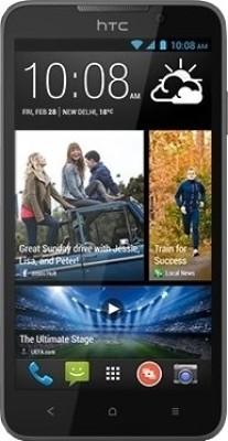 HTC Desire 516 Dual Sim (Dark Grey, 4 GB)(1 GB RAM) at flipkart