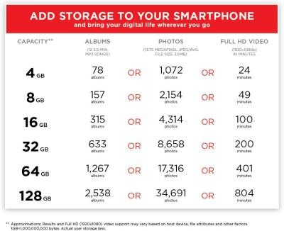 Sandisk-Ultra-Dual-128-GB-Pen-Drive
