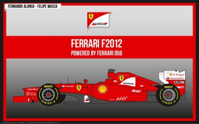 Sports F1 Racing Formula 1 Ferrari Car Wall Poster Paper Print(12 inch X 18 inch, Rolled)  available at flipkart for Rs.207