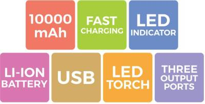 Top 10 Zebronics Power Banks In Price 1000 1500 As Of December 2018