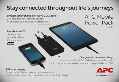 APC-M5-5000-mAh-Power-Bank