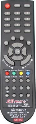 https://rukminim1.flixcart.com/image/400/400/remote-controller/z/n/p/sjs-china-lcd-led-universal-18-original-imaee7yfgz6cjyp6.jpeg?q=90