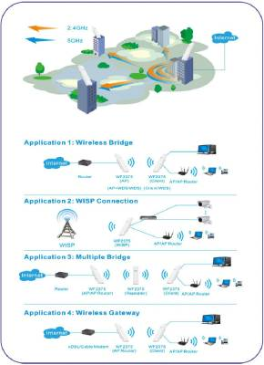 Netis WF2375 Router