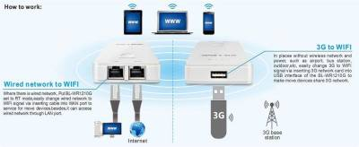 Lb-Link Chargeable 3G WiFi HotSpot Router