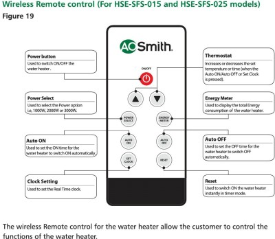 AO-Smith-HSE-SFS-(Digital)-15-Litres-Storage-Water-Geyser