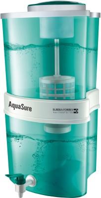 Eureka-Forbes-Aquasure-Aayush-22-Litre-Water-Purifier