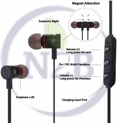N2B MAGNET-K1-I7 Pack of 3 Bluetooth Bluetooth Headset