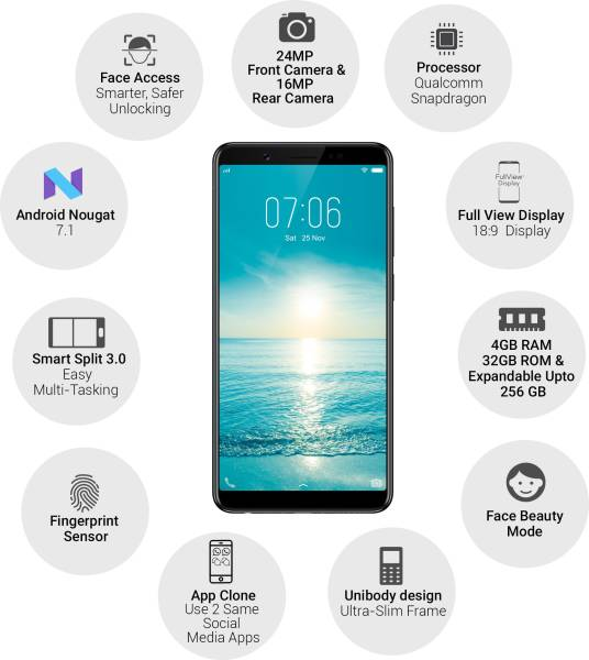 Vivo V7 (Matte Black, 4GB RAM, 32GB)