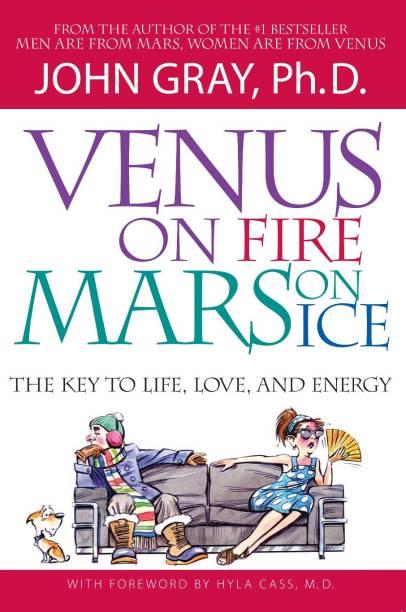Venus on Fire Mars on Ice