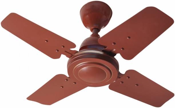 Inverter Technology Fans - Buy Inverter Technology Fans