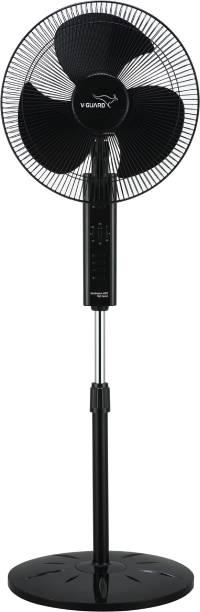 V-Guard GATIMAAN HSP 400 mm 3 Blade Pedestal Fan