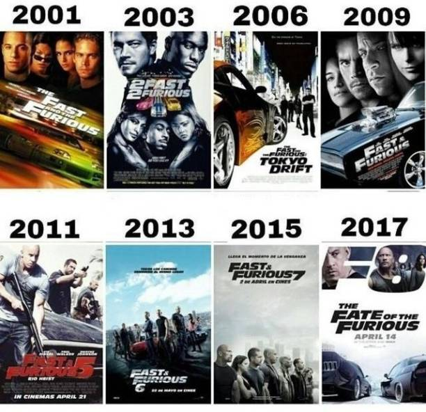 Fast and Furious 1 to 8 (all parts of Fast and Furious) in Hindi & English dual audio