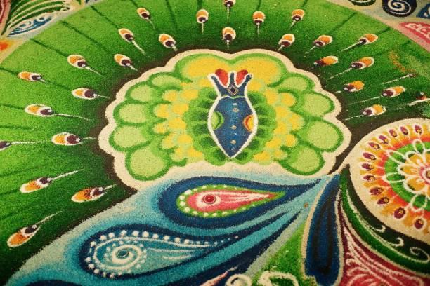 KD dipwali rangoli Sticker Poster|hindu gods poster|Ganesh poster| Paper Print