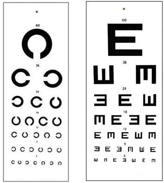 ASF UNIVERSAL FDER56 Vision Test Chart