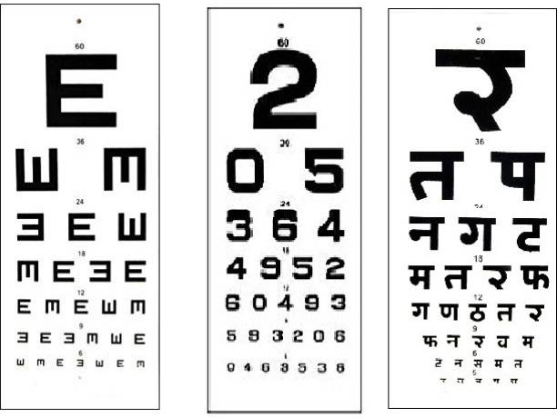 ASF UNIVERSAL Set Hindi, Number and E Chart Vision Test Chart