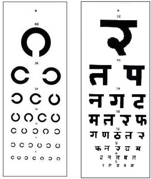 ASF UNIVERSAL Set of Hindi and C Vision Test Chart