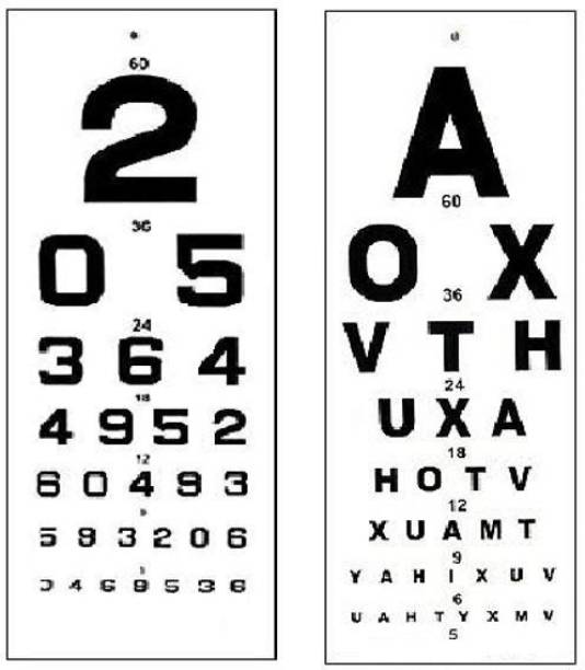 ASF UNIVERSAL Set of English and Number Vision Test Chart