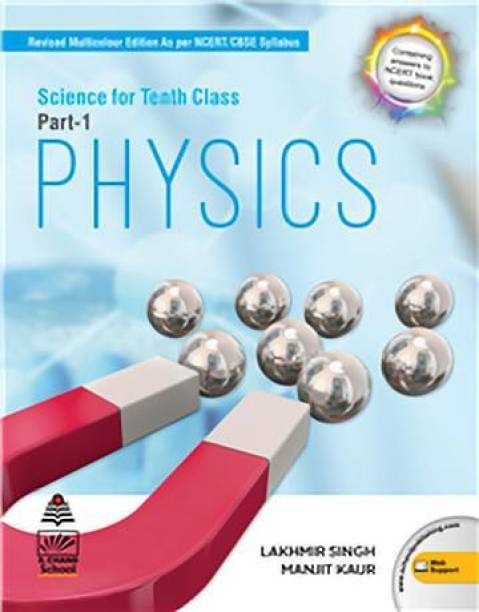 CLASS 10TH SCIENCE ( PHYSICS Part 1 ) NCERT