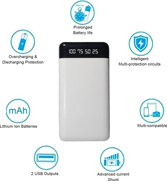 WINgFI 45000 mAh Power Bank (20 W, Fast Charging)