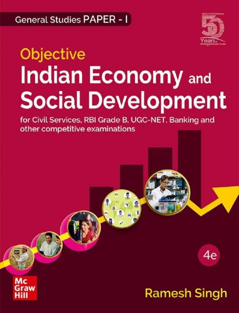 Objective Indian Economy and Social Development