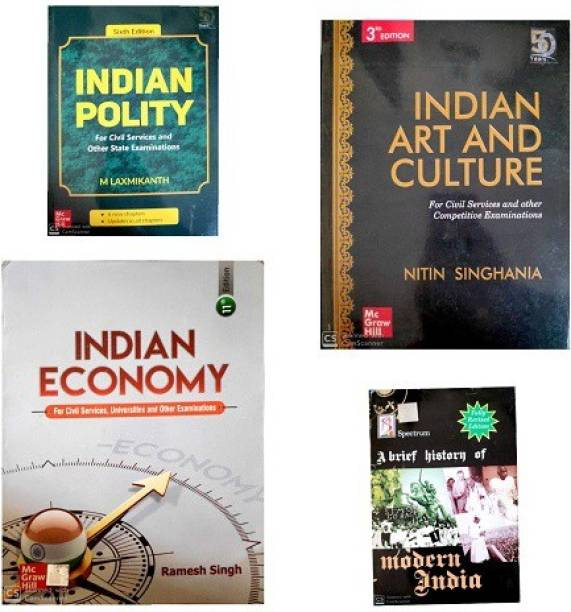 Modern India,indian Polty,indian Economy,inian Art & Culture