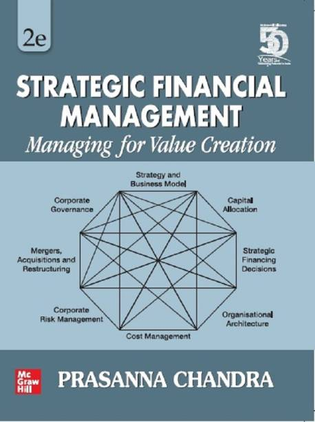 Strategic Financial Management - Managing for value creation
