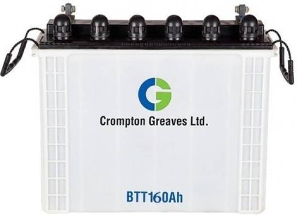 CROMPTON ACGBBTT-RH2415 ACGBBTT-RH2415 Pure Sine Wave Inverter