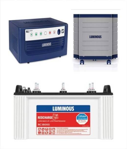 LUMINOUS RC16000+ECOWATT650+Trolly Tubular Inverter Battery
