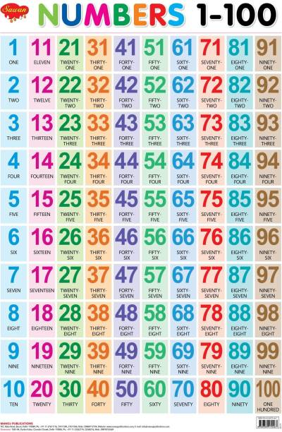 Numbers Wall Chart