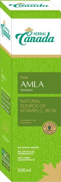 Herbal Canada Amla Swaras