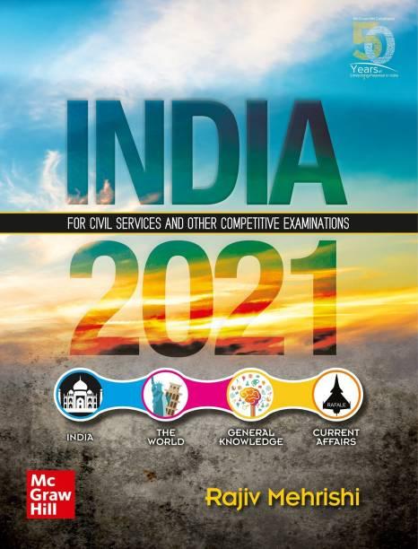 India 2021