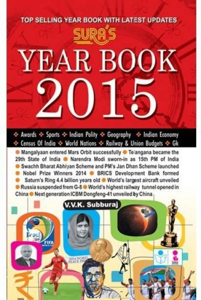 Sura's Yearbook 2006