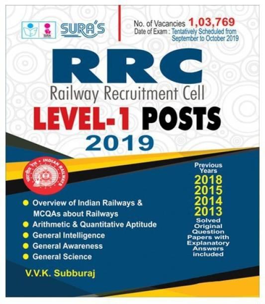 RRB Indian Railway Gangman, Khalasi, Trackman, Helper-II