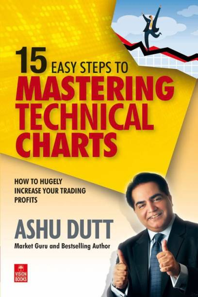 15 Easy Steps to Mastering Technical Analysis