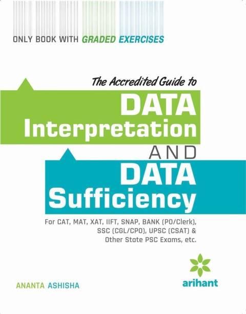 Data Interpretation & Data Sufficiency