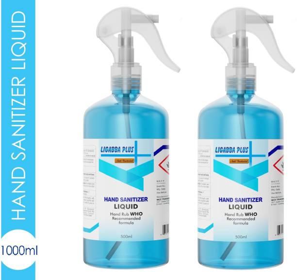 Ligabba  Liquid Spray (Pack of 2) Sanitizer Spray Bottle