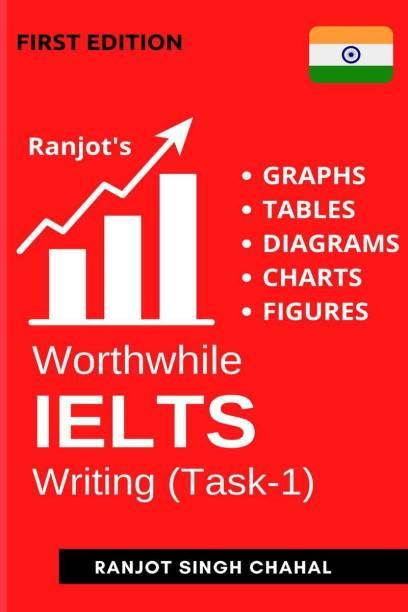 Worthwhile IELTS Writing TASK-1