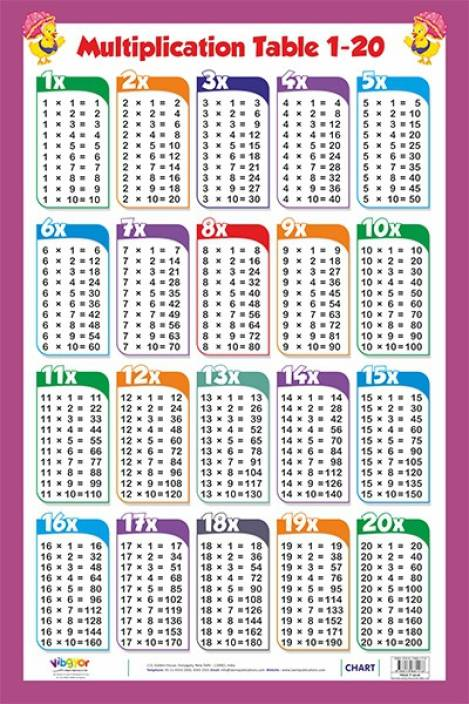 Multiplication Table 1 20 1 Edition Buy Multiplication Table 1