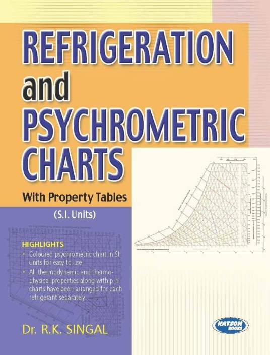 Refrigeration And Psychrometric Charts With Property Tables Si
