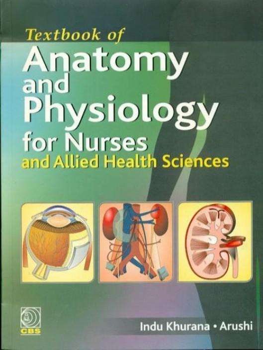 Khurana Anatomy And Physiology Of The Eye Pdf