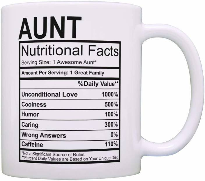 Radanya Mothers Day Gifts For Aunt Nutritional Facts Label