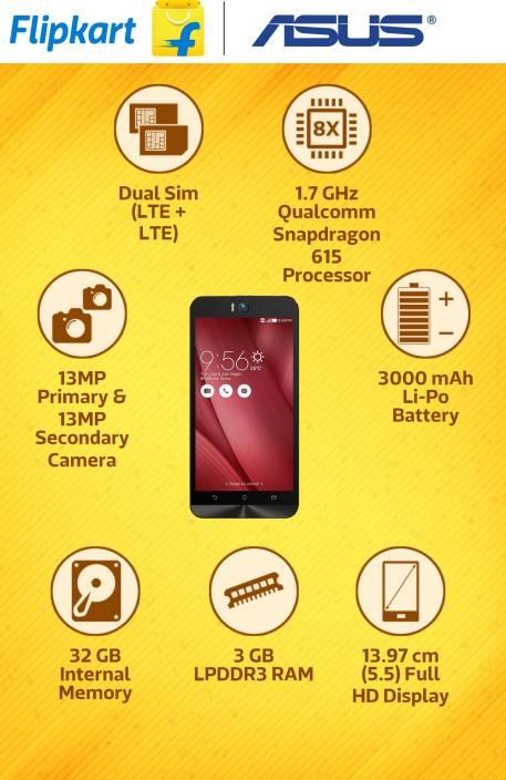 Asus Zenfone Selfie (Pink, 32 GB)