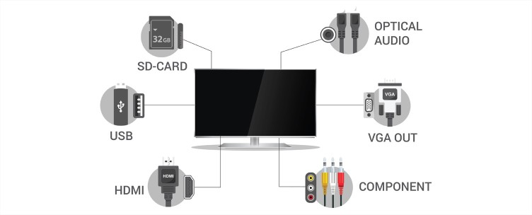 Best TV in India connectivity