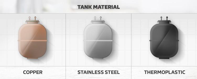 water heater Tank Material