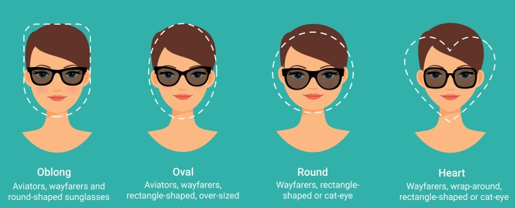 00f1f3449ba An easy way to choose a pair of suitable glasses is to first check the  shape of your face - round